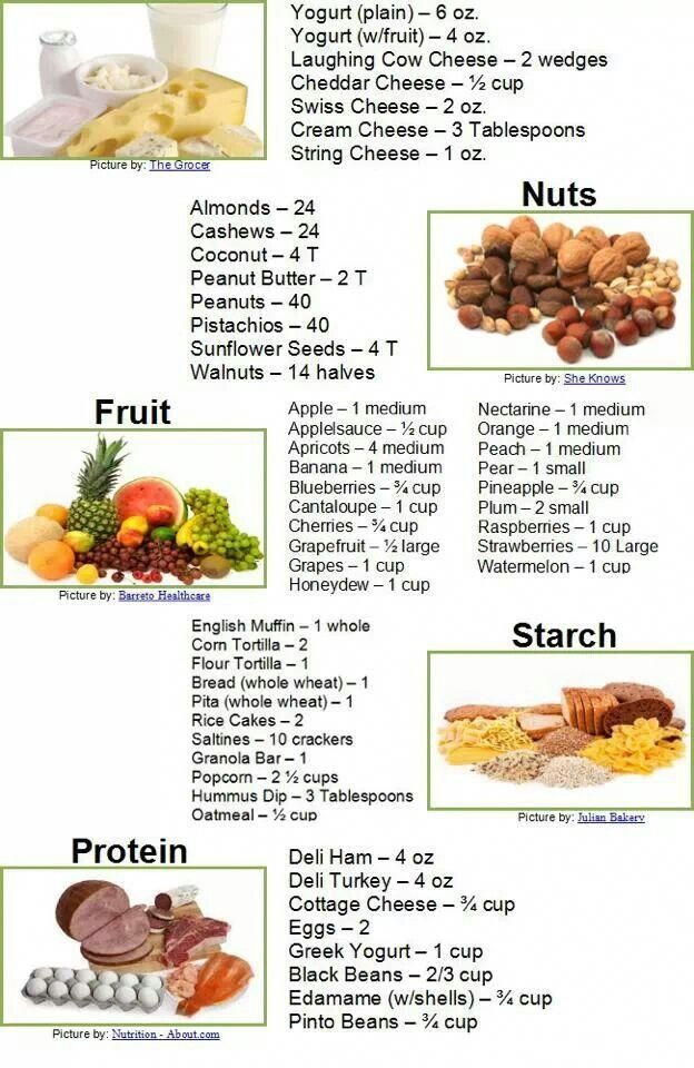 Healthy Snacks -- when traveling on the road, this will be a good grocery list to follow. Especially...