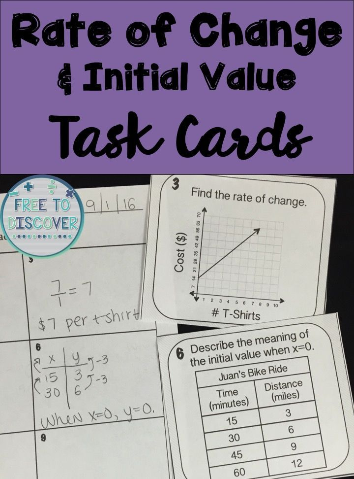 Rate Of Change And Initial Value Activity Task Cards Equation