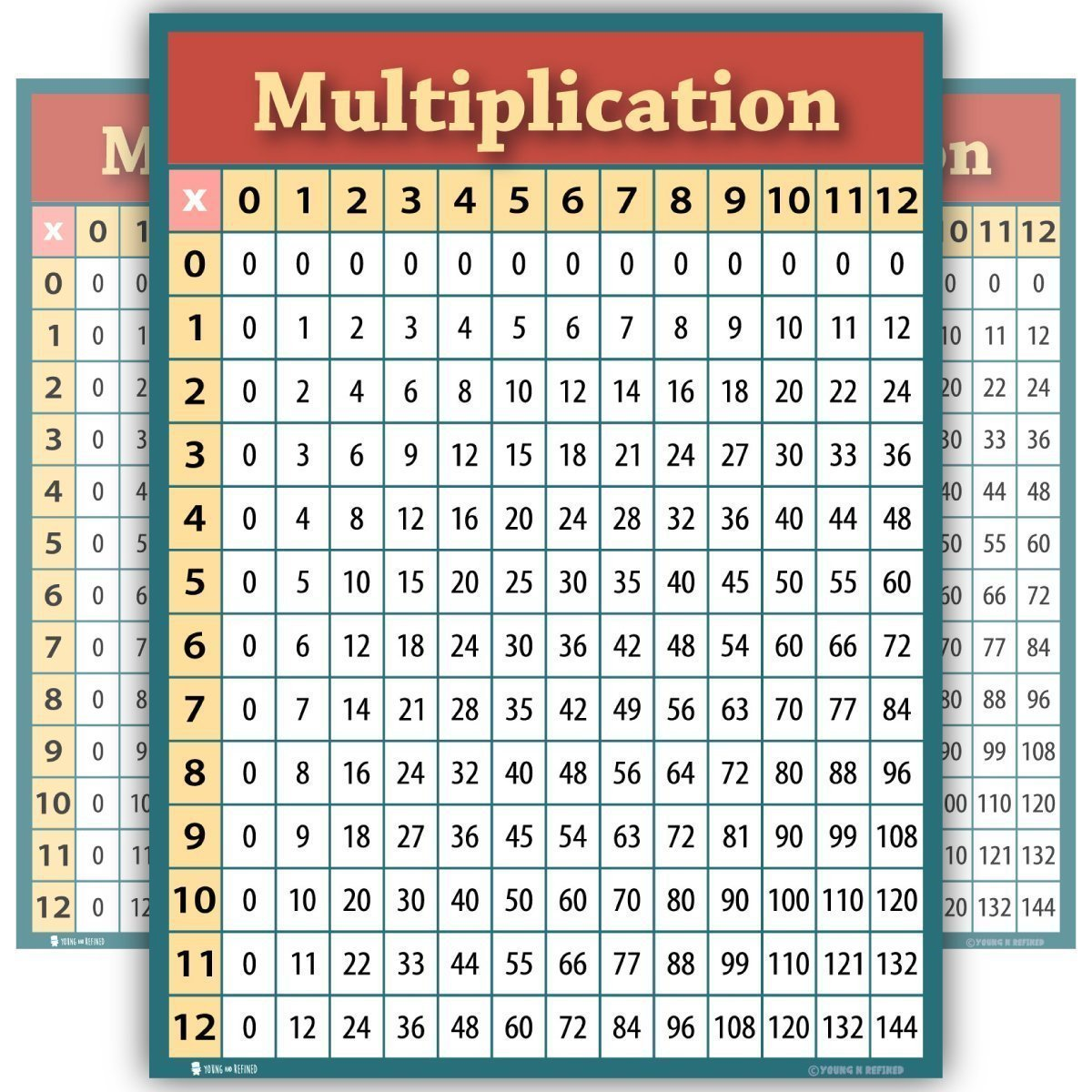 Times Table Chart Classroom