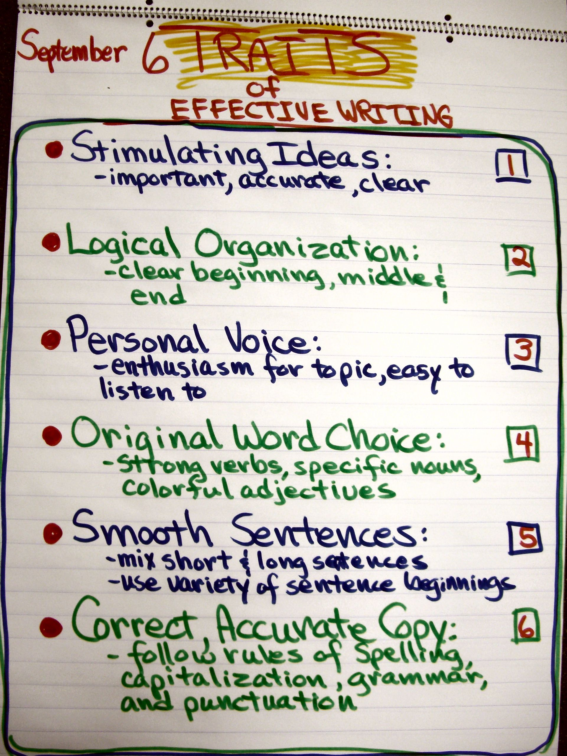Writing Workshop 6 Traits Of Writing Could Make This Into An Iphone Outline Writing Workshop Writing Traits Writing Anchor Charts [ 2560 x 1920 Pixel ]