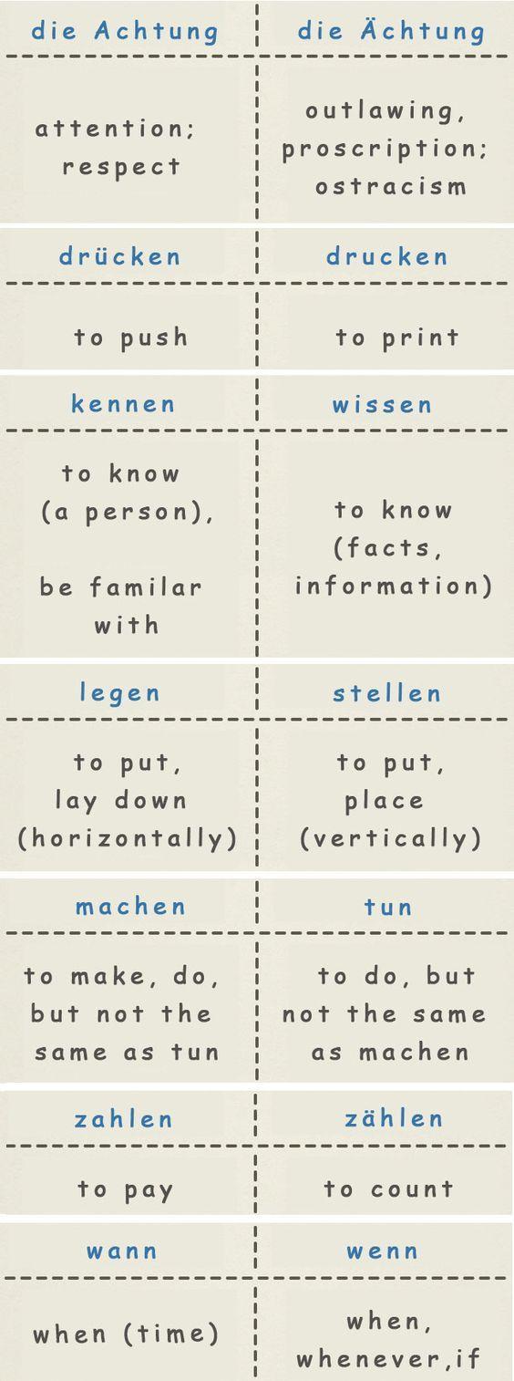 confusing word pairs in german learn german words vocabulary confusing word pairs in german learn german words vocabulary german