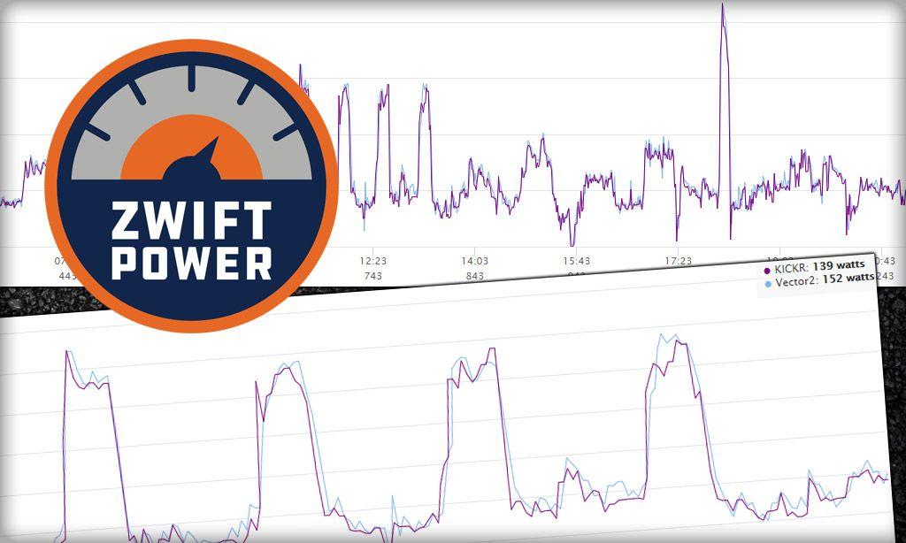 How To Use Zwiftpower S Dual Recording Power Analysis Tool Zwift
