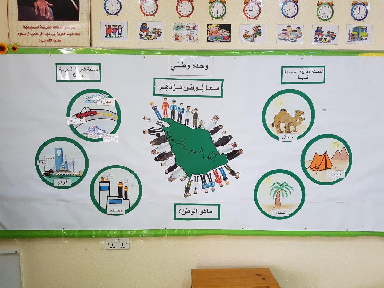 لوحة الاعلان لوحتي المنفذة لوحدة وطني Fun Crafts For Kids School Images School Activities