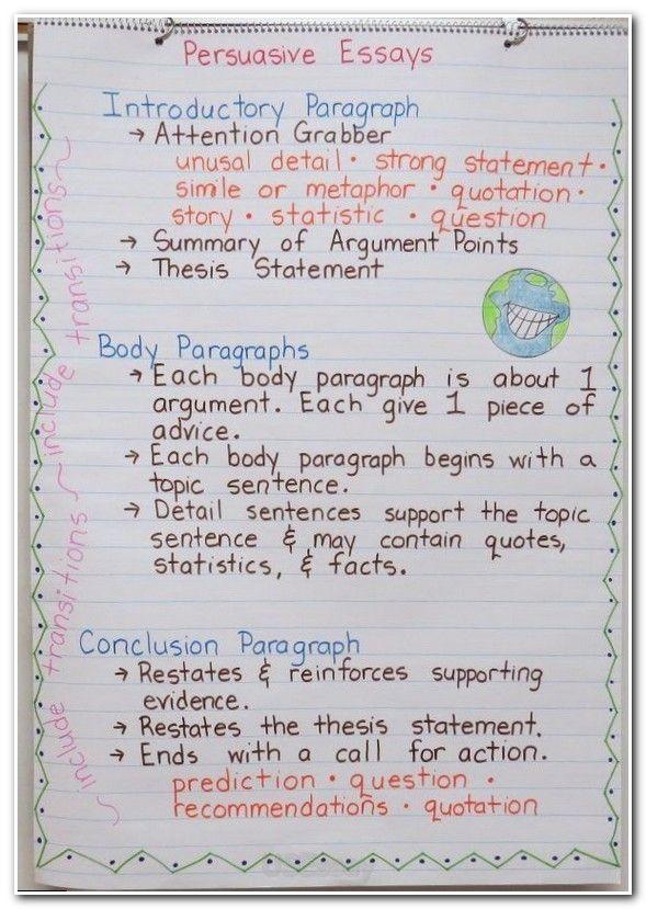 Essay Essaywriting Academic Writer Job Description How To Write