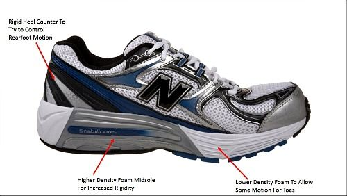 stability and motion control running shoes