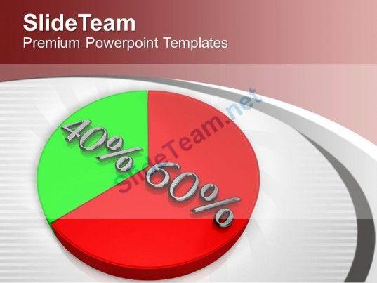 Pie Chart Represents Statistics Marketing Powerpoint Templates Ppt - pie chart templates