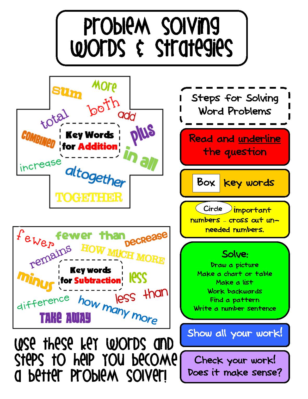 problem solving language and steps | Numeracy | Pinterest | Language ...