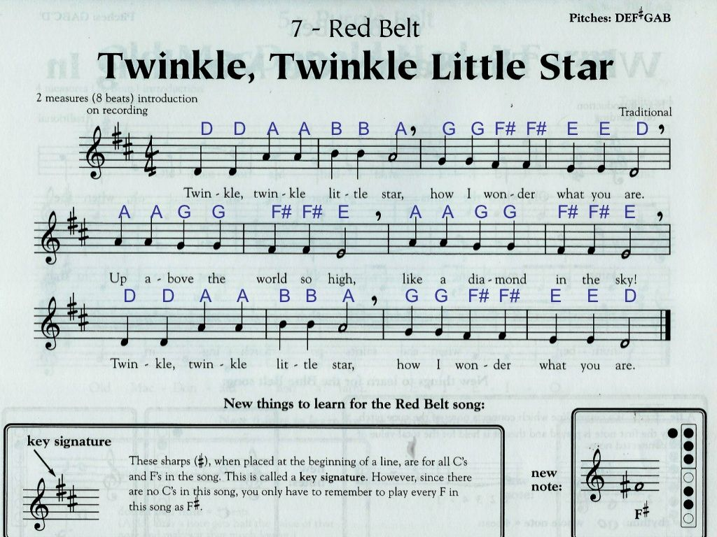 Image Result For Music Theory For Beginners Uk