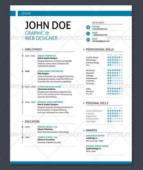 Swiss Jpg Jpeg Image 589 696 Pixels Graphic Design Resume Resume Templates Resume