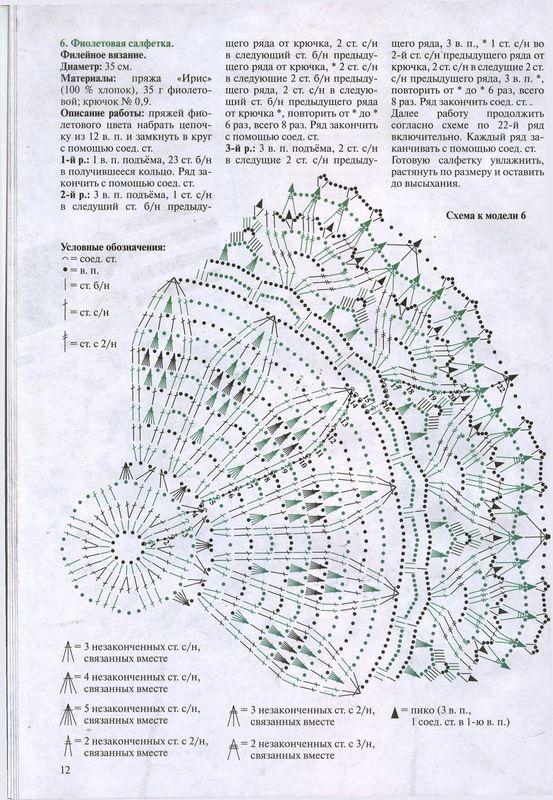 00012.jpg | Carpeta, Tapetes de ganchillo y Ganchillo