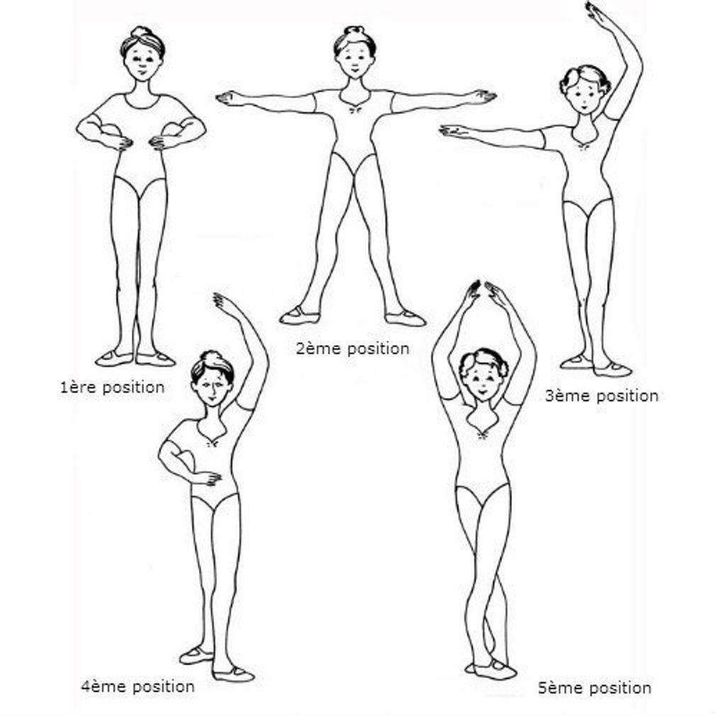 Barre Au Sol Exercice Pour Les Fessiers Et Les Obliques Barre Au Sol 22 Exercices Pour Un Corps De Danse Barre Au Sol Exercices De Ballet Danse Classique