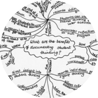 Pin by Hooked on Humanities on 21st Century Learning