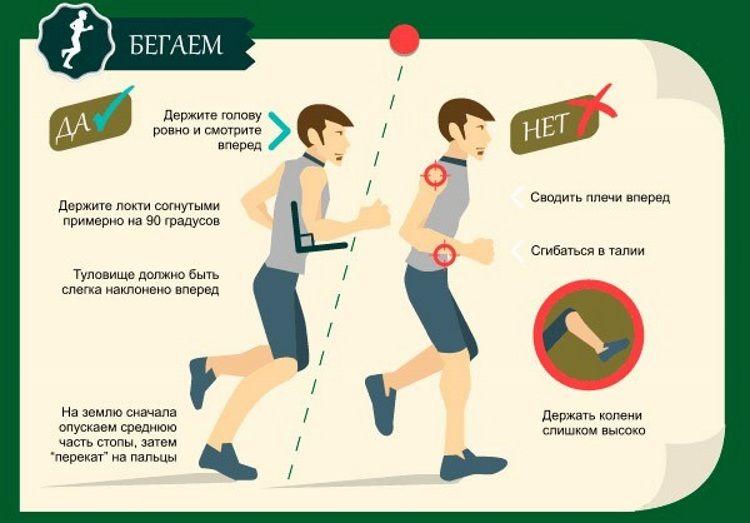 Правильная техника бега для похудения