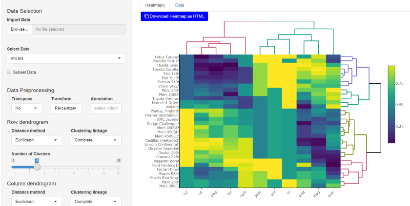 Shinyheatmaply A Shiny App For Creating Interactive Cluster Heatmaps Interactive Cluster Data Science