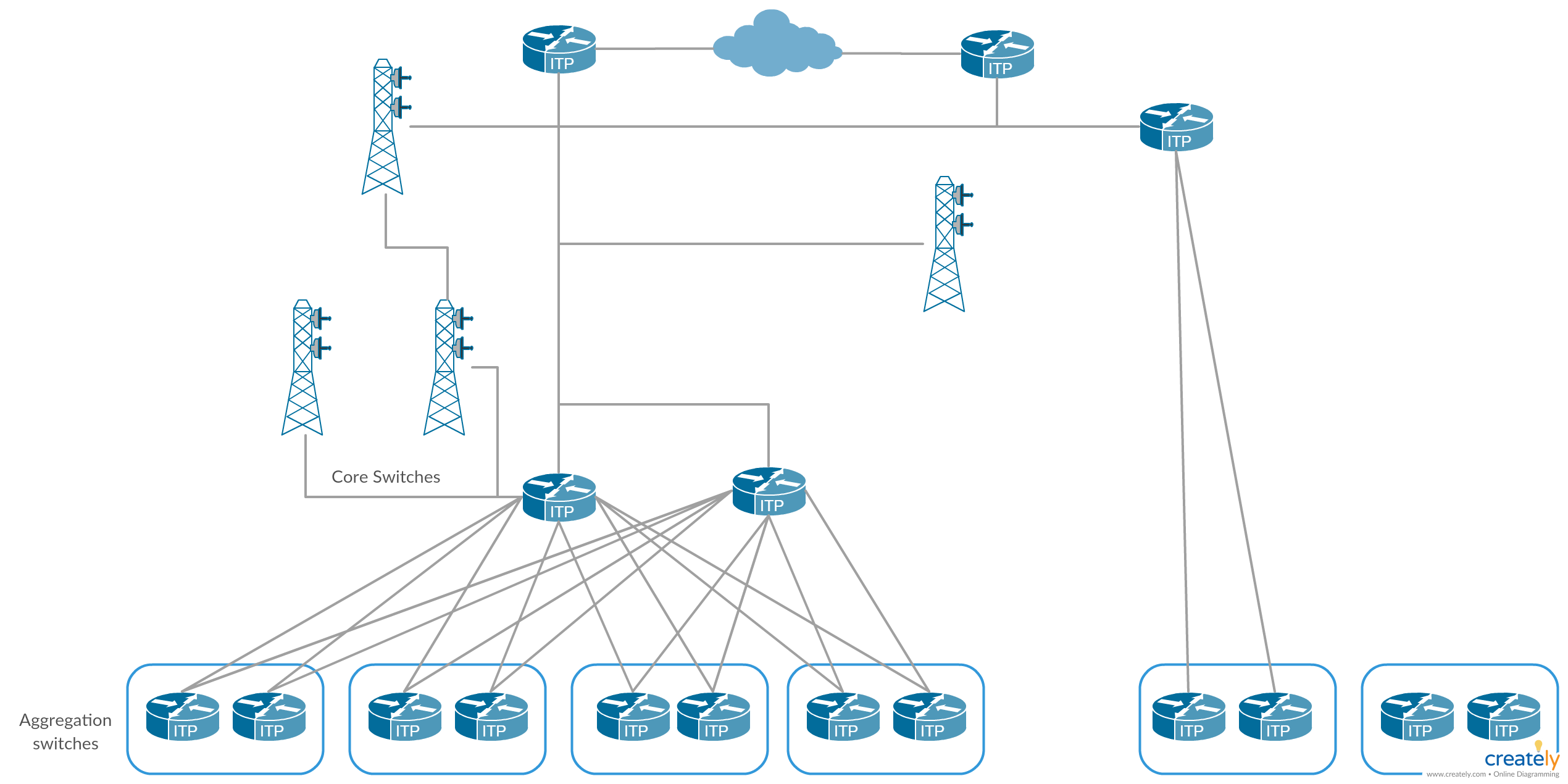 network infrastructure map to visualize network topology diagrams in creately you can edit this template and create your own diagram  [ 2540 x 1270 Pixel ]
