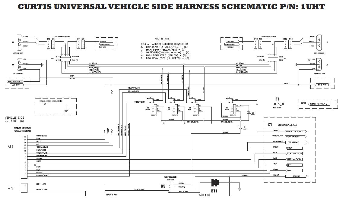 [SCHEMATICS_4UK]  Curtis Sno-Pro 3000 Truck Side Wiring Kit Control Harness Power 2 Plug 1UHT  | Diagram, Snow plow, Wire | Curtis Snow Plow Wiring Harness Schematic |  | Pinterest