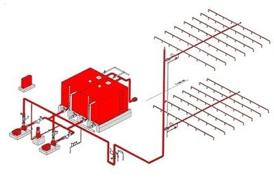 SME #FireSprinklerSystems are made up from a series of ... on