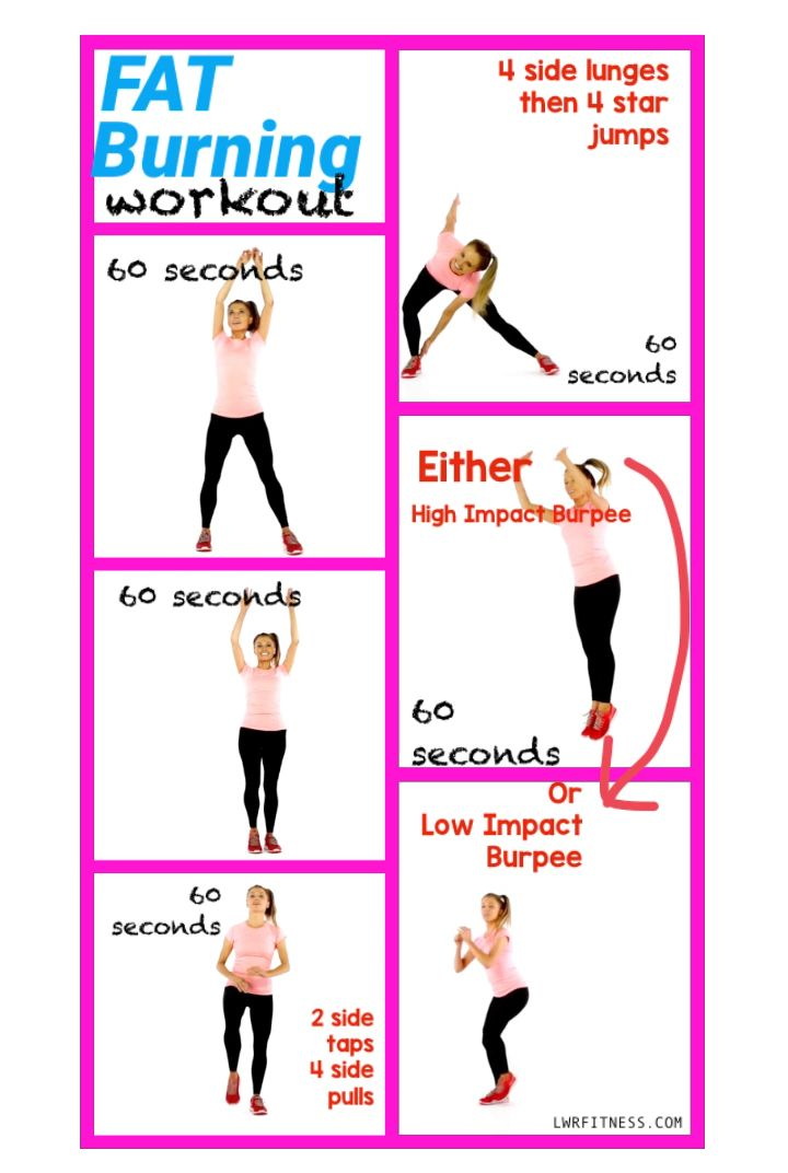 FULL BODY WORKOUT- Calorie Burning Exercises to help with weight loss and total body toning