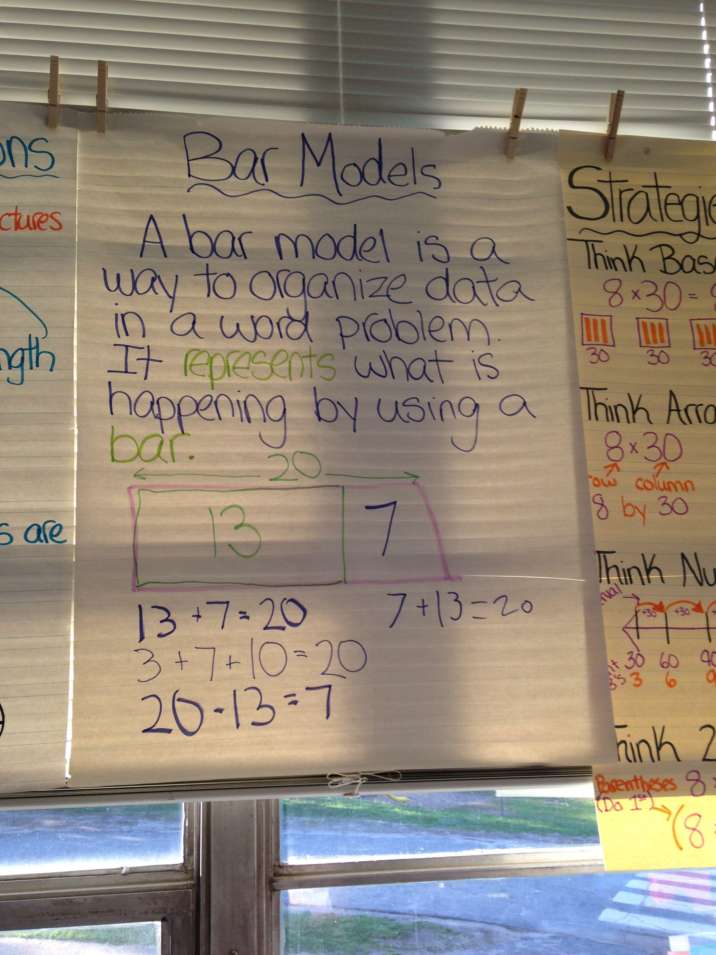 Bar Model Chart