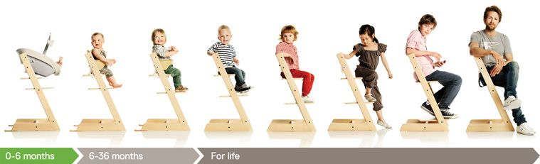 Tripp Trapp Benefits The Chair That Grows With The Child Stokke United Kingdom Stokke Tripp Trapp Newborn Stokke Tripp Trapp Stokke