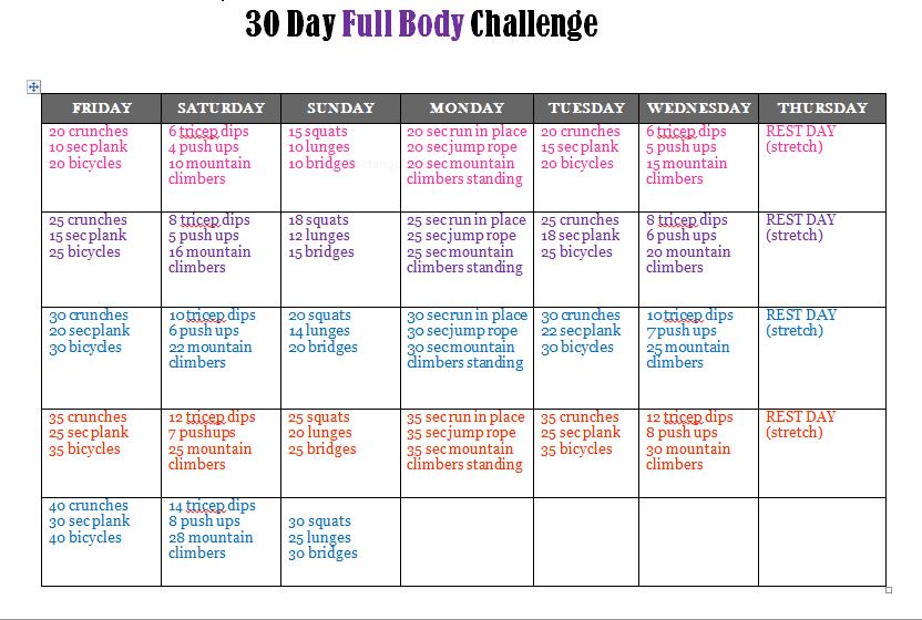 burning belly fat program