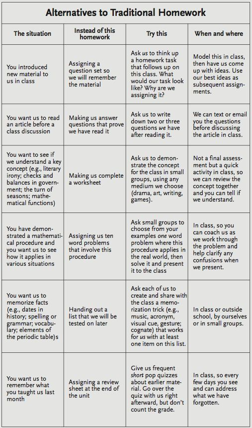Pin By Donna Lotton On Learning Barriers Pinterest