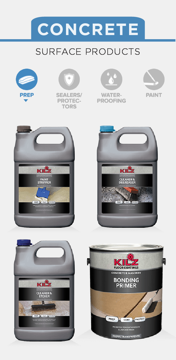 Looking To Repaint Your Concrete Patio Start By Prepping It With Kilz Range Of Concrete Coating Pr Painting Concrete Walls Concrete Coatings Painting Concrete