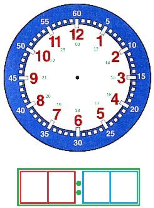 bulbette jeu de l'oie appendre à lire l'heure : supports digital et analogique
