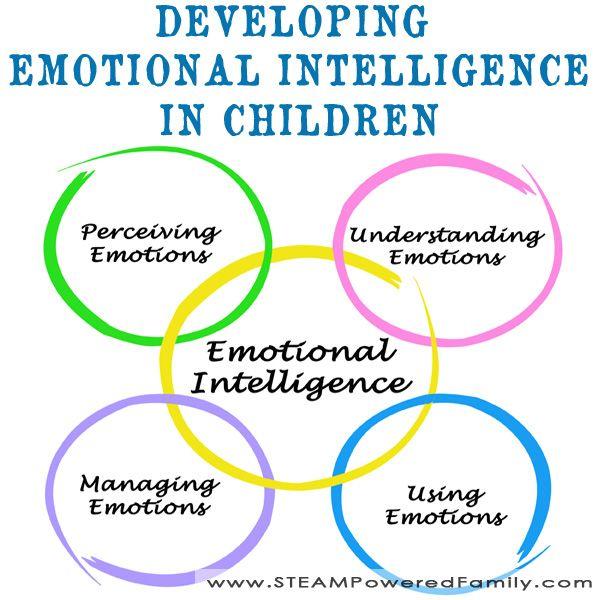 Developing Emotional Intelligence In Children | Work life balance quotes, Life balance quotes, Healthy lifestyle essay