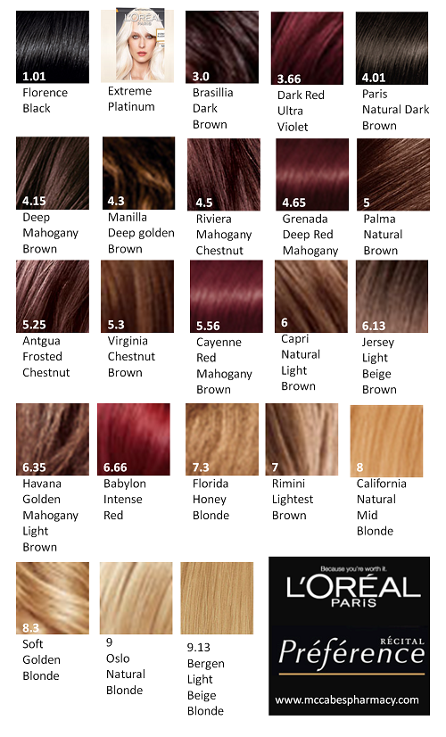 Loreal Preference Hair Colour Chart Preference By Loreal