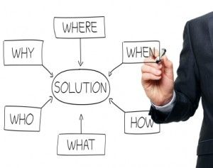 Image result for management consulting