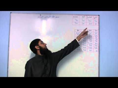 al arabiyyah bayna yadayk book 1 free download