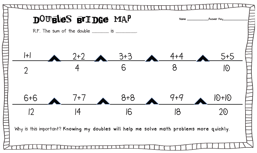 Doubles facts on a bridge map math pinterest doubles facts doubles facts on a bridge map sciox Image collections