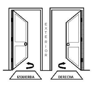 Como se hacia que lado abre mi puerta