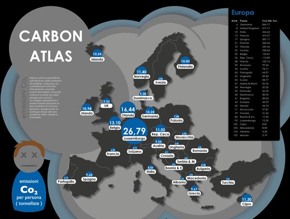 Carbon Atlas, by Valerio Di Punzio (Italy)