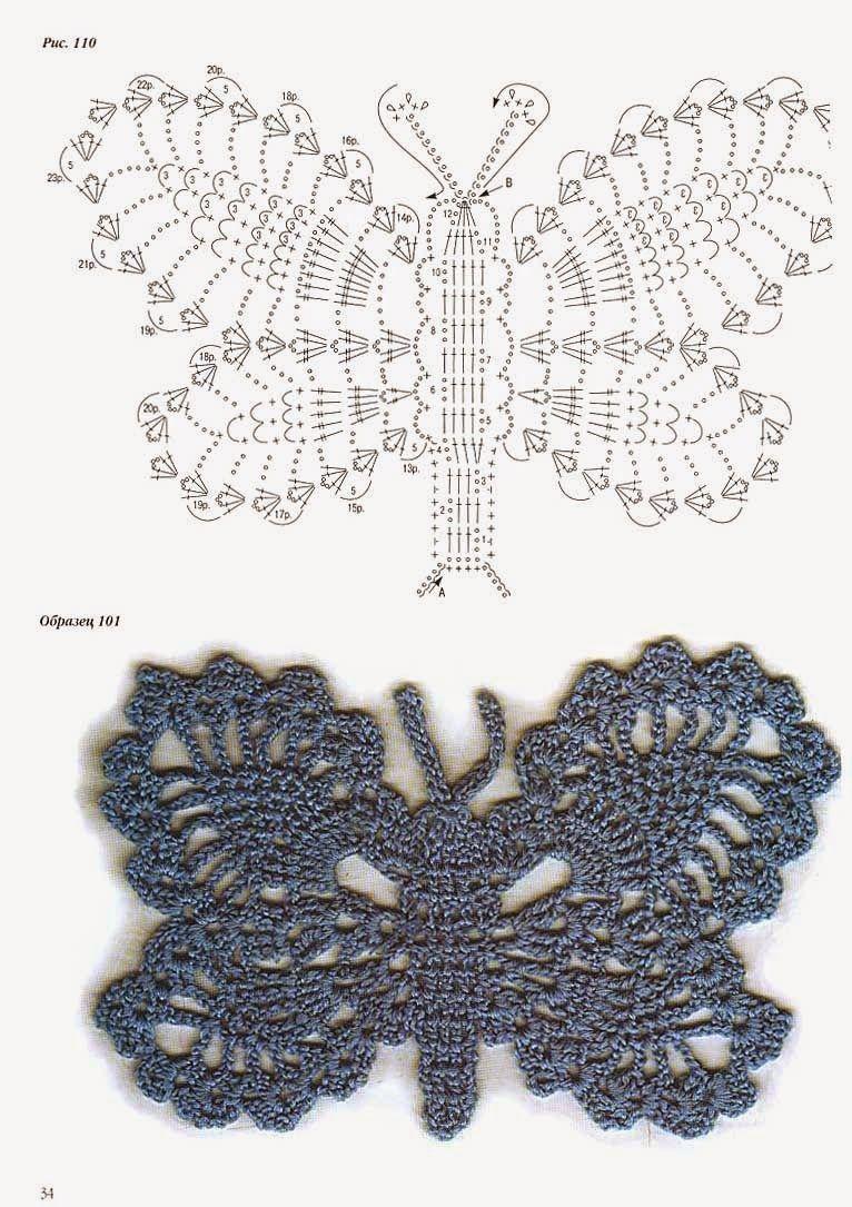 31.JPG (766×1085) | Crochet | Pinterest | Crochet irlandés, Abuelas ...