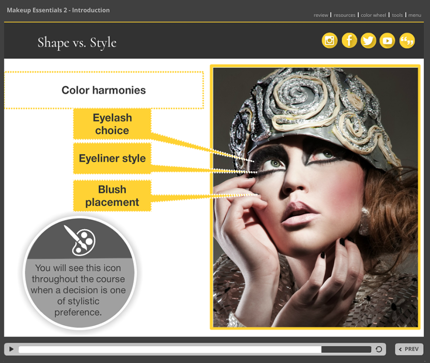 Multimedia Makeup Academy introduced new online courses