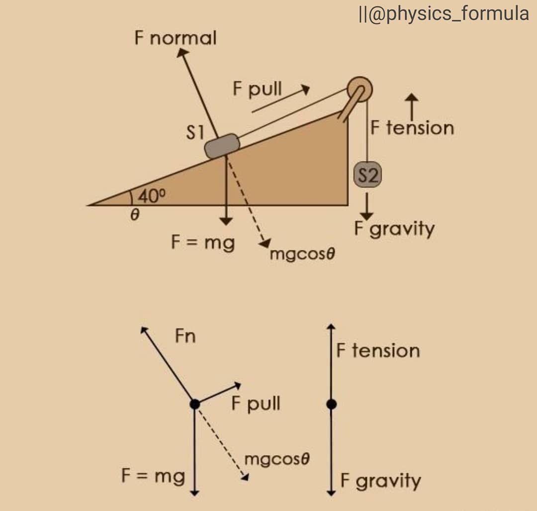 Venn Diagrams Math Formulas Manual Guide