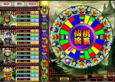 Malaysia lottory agent malaysia online casino mobile slot