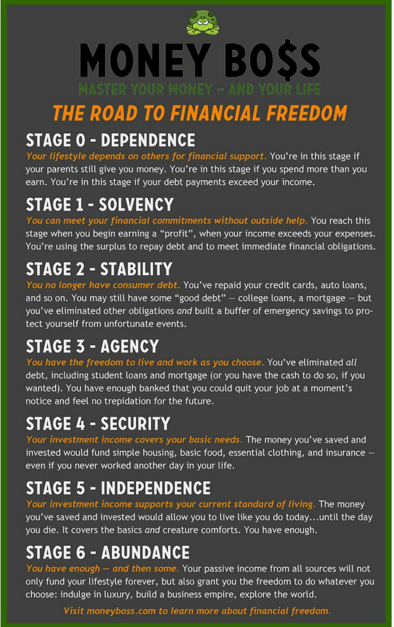 7 stages of financial freedom by jd roth of money boss financial