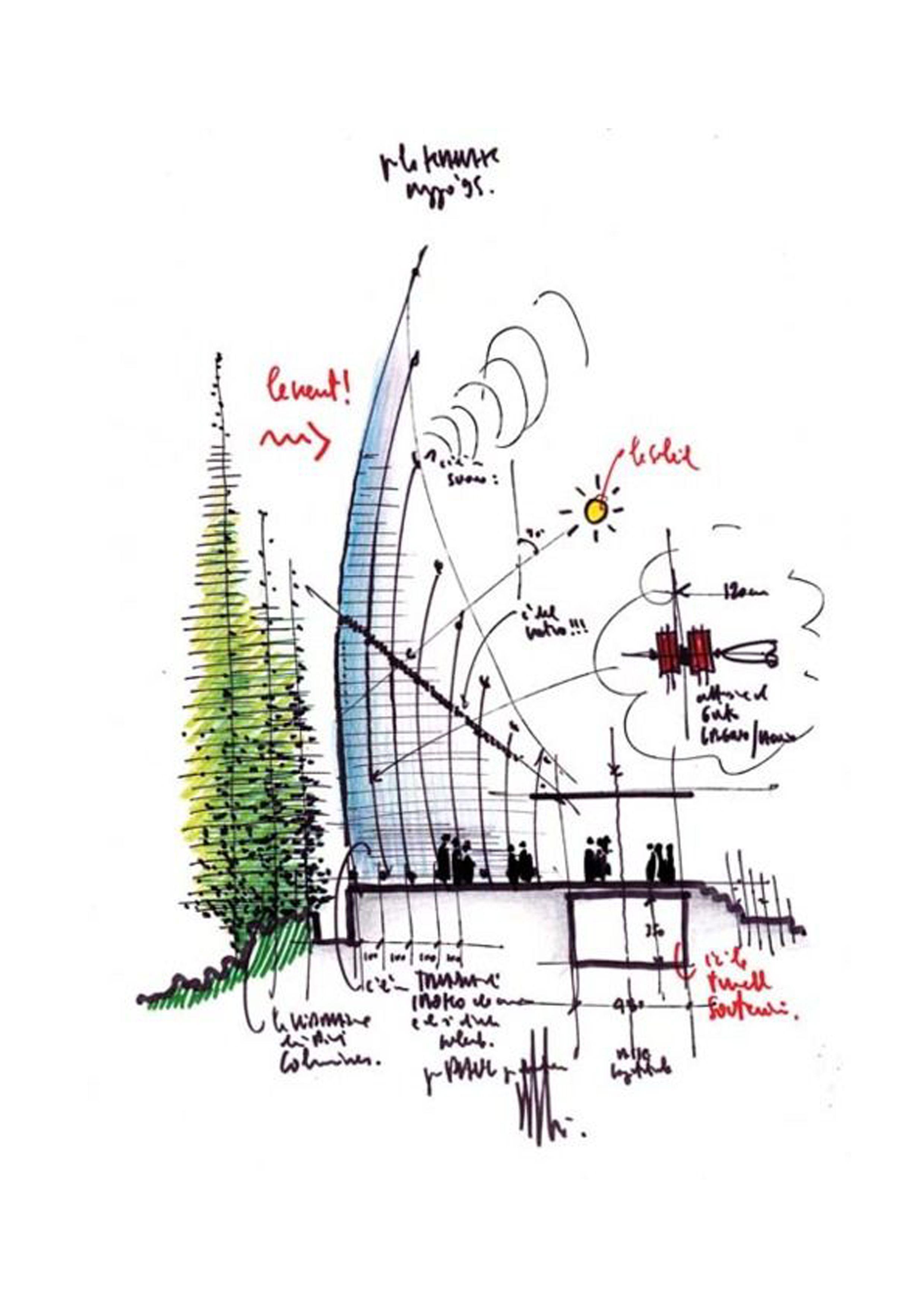 Pin De Leticia En Bocetos Modelo De Arquitectura De Paisaje Dibujo De Arquitectura Croquis Arquitectura