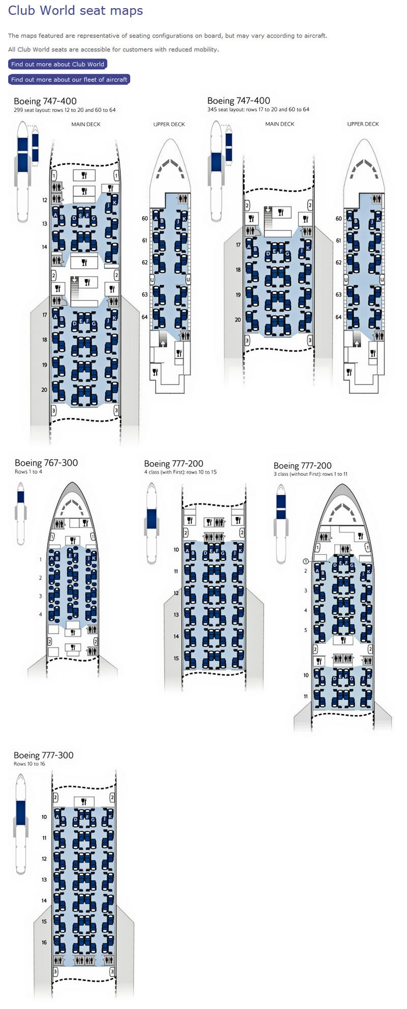 British Airways Fleet Boeing 777300ER Details and Pictures