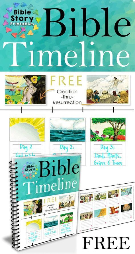 Free Bible Timeline For Kids 200 Full Color Printable Timeline Cards From Bible And World History Events Spans From Creat Bible Timeline Bible Study For Kids
