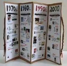 Resultado De Imagen Para Lineas De Tiempo Creativas Ideas De Colegio Trucos Para La Escuela Enseñanza De La Historia