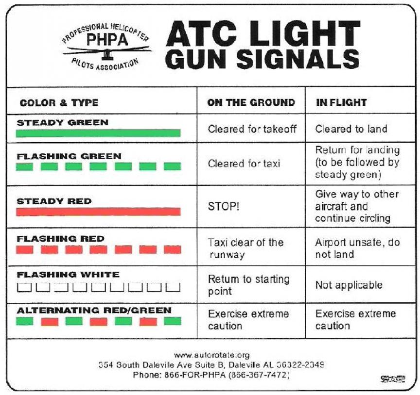 ATC Light Gun Signals | Planes | Aviation training, Civil