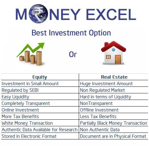 Cash investment options in india