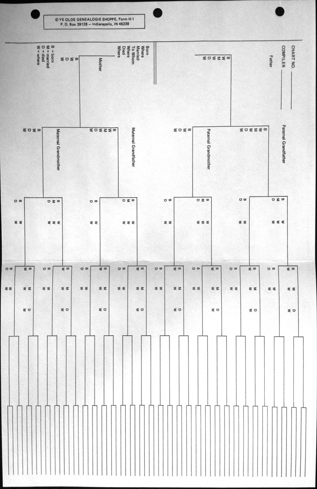 seven generation ancestor chart  masthof bookstore and