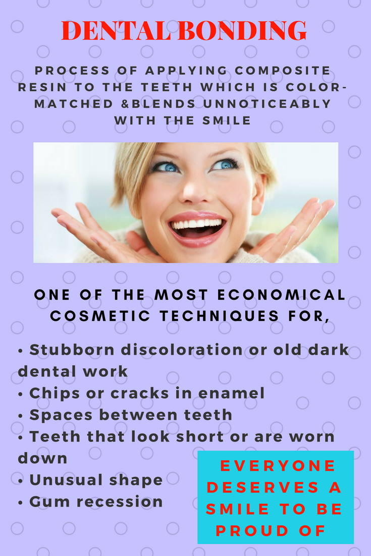 Dental bonding  requires no numbing. Bonding is hard and strong, and fairly stain resistant. Bonded teeth require only normal good hygiene habits