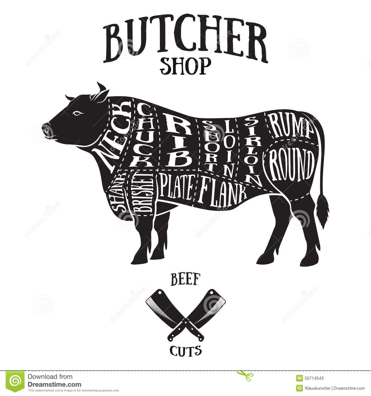 small resolution of bull meat diagram wiring diagram locbull meat diagram wiring diagram expert bull meat diagram