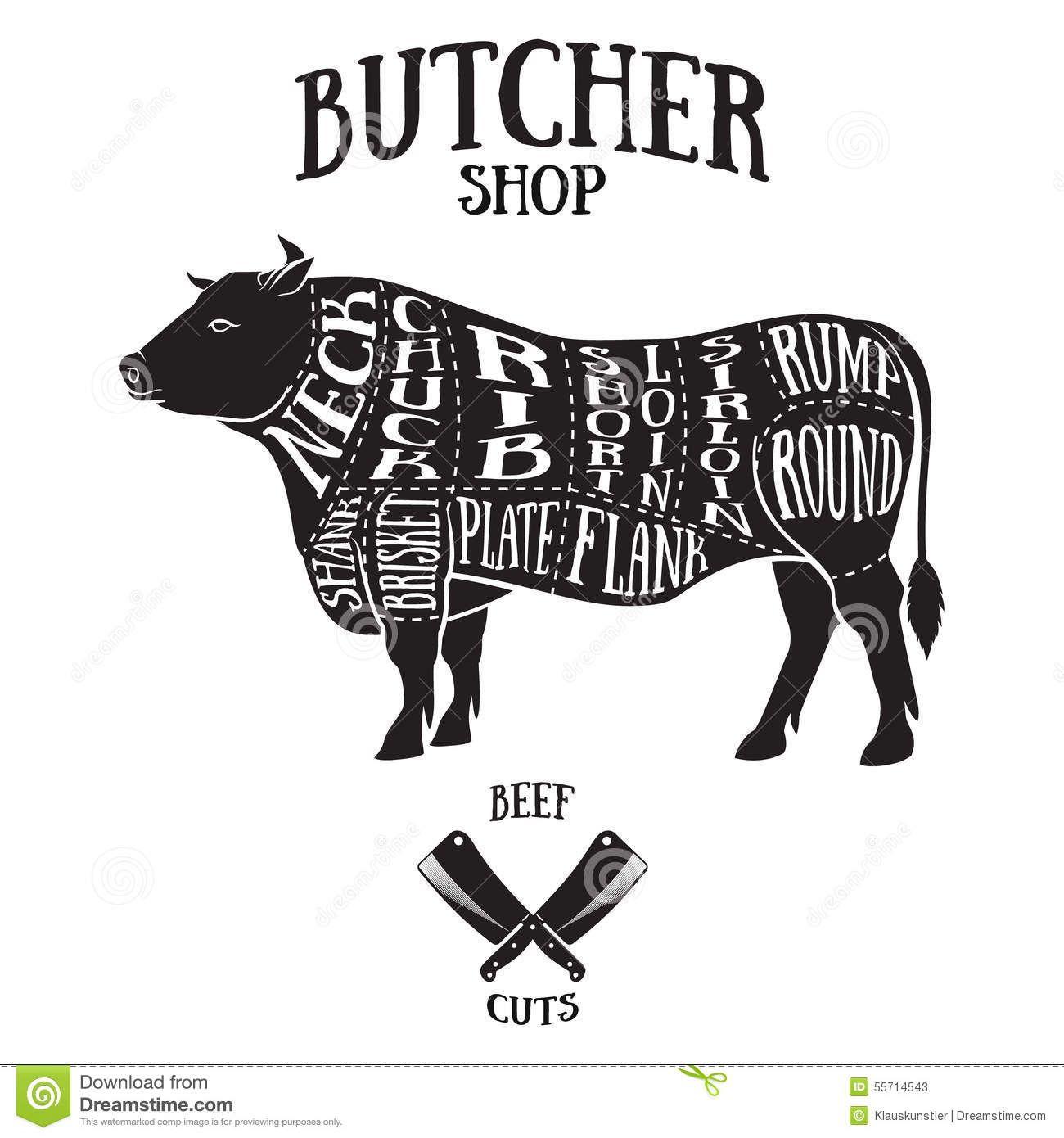 bull meat diagram wiring diagram locbull meat diagram wiring diagram expert bull meat diagram [ 1300 x 1390 Pixel ]